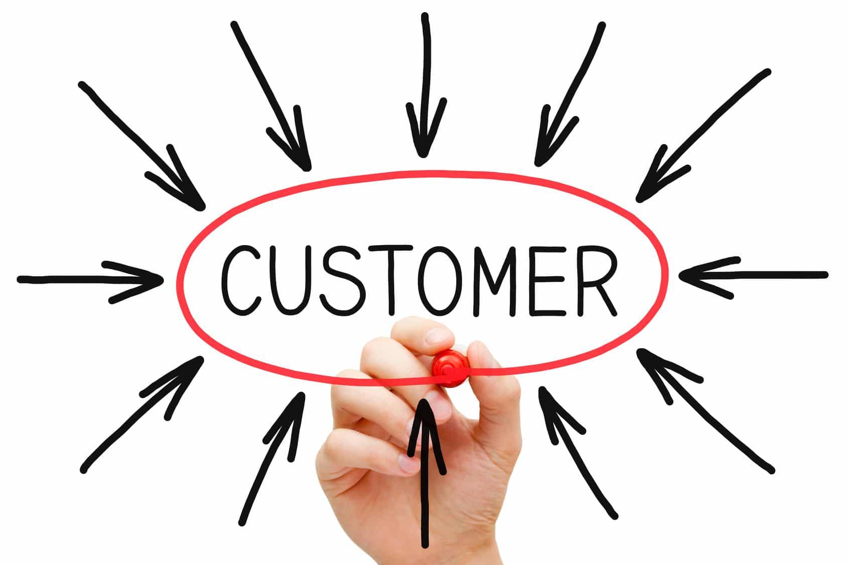 visitor-customers الطرق السبعة الأكثر فاعلية للحصول على العملاء و زيادة المبيعات