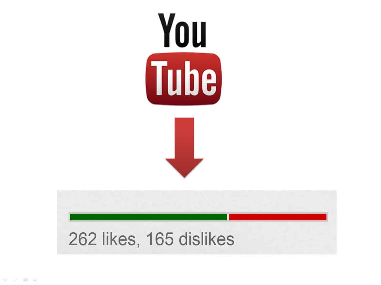 9-15-2012-4-39-53-AM 5 أسباب تقف وراء Dislike لفيديوهاتك على يوتيوب ؟