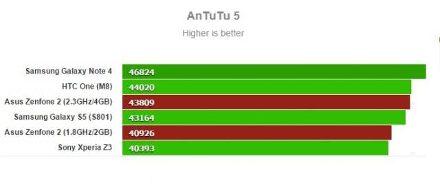 Asus_Zenfone_2-techchina-news.com-03 مراجعة Zenfone 2: هاتف متوسط يتحدى العمالقة