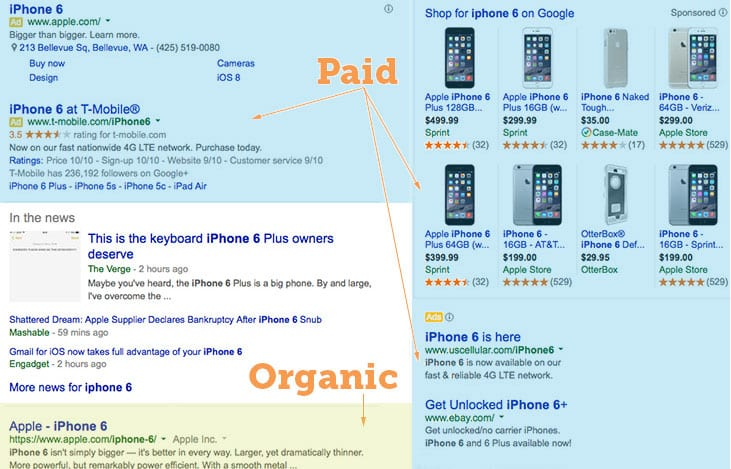 paid-vs-organic-listings النتائج المدفوعة تتمدد و سيو لا يزال الأكبر