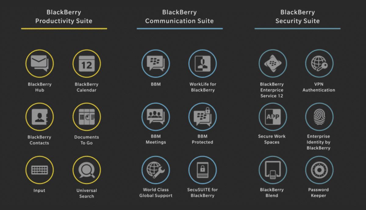 BB-Experience-Suite هاتف BlackBerry Priv هو الأفضل لرواد الأعمال