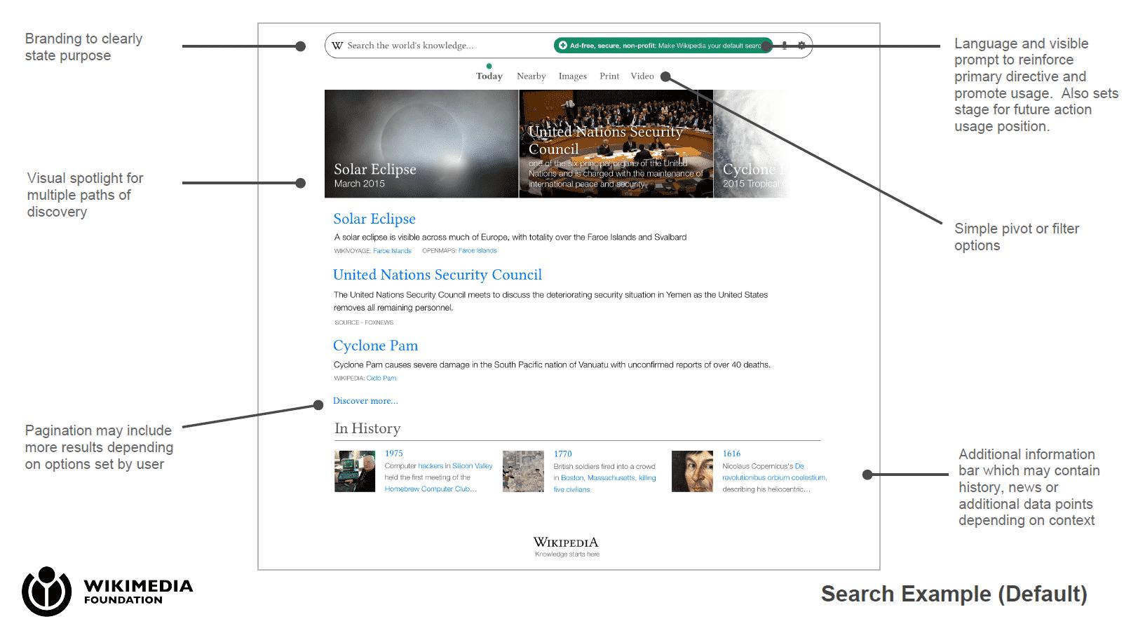 Wikipedia_Search_April_2015 تعرف على محرك بحث ويكيبيديا Knowledge Engine منافس جوجل