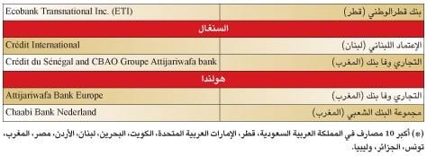 %D8%A7%D9%84%D9%85%D8%B5%D8%A7%D8%B1%D9%81-%D8%A7%D9%84%D8%B9%D8%B1%D8%A8%D9%8A%D8%A9-6 قائمة: التجاري وفا بنك المغربي في مقدمة المصارف العربية المنتشرة عالميا