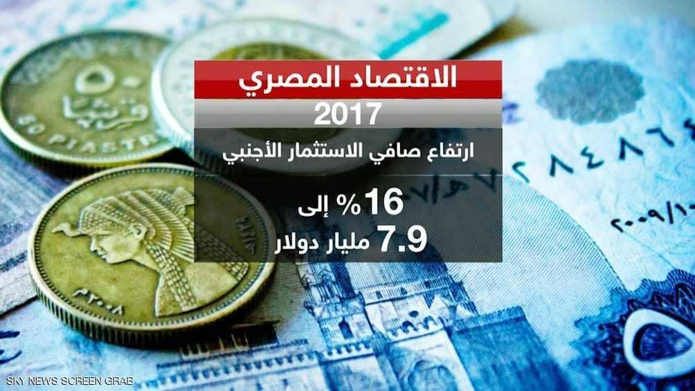 %D8%A7%D9%84%D8%A5%D9%82%D8%AA%D8%B5%D8%A7%D8%AF-%D8%A7%D9%84%D9%85%D8%B5%D8%B1%D9%8A 5 علامات على بداية تعافي الإقتصاد المصري خلال 2018
