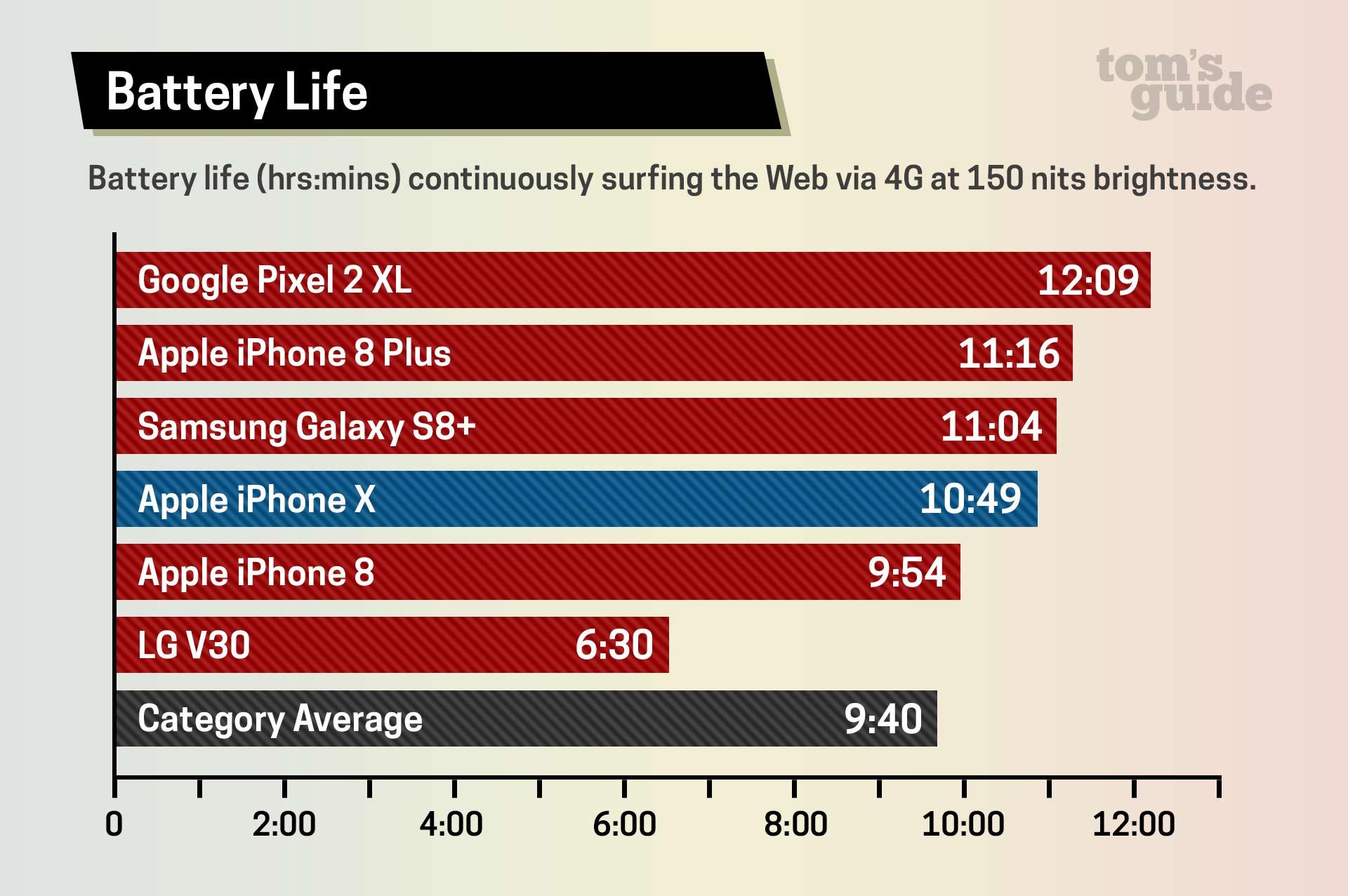 %D8%A8%D8%B7%D8%A7%D8%B1%D9%8A%D8%A9-%D8%A2%D9%8A%D9%81%D9%88%D9%86-8 مراجعة آيفون 8: لا تنخدع بالإسم فهذا مجرد iPhone 7S